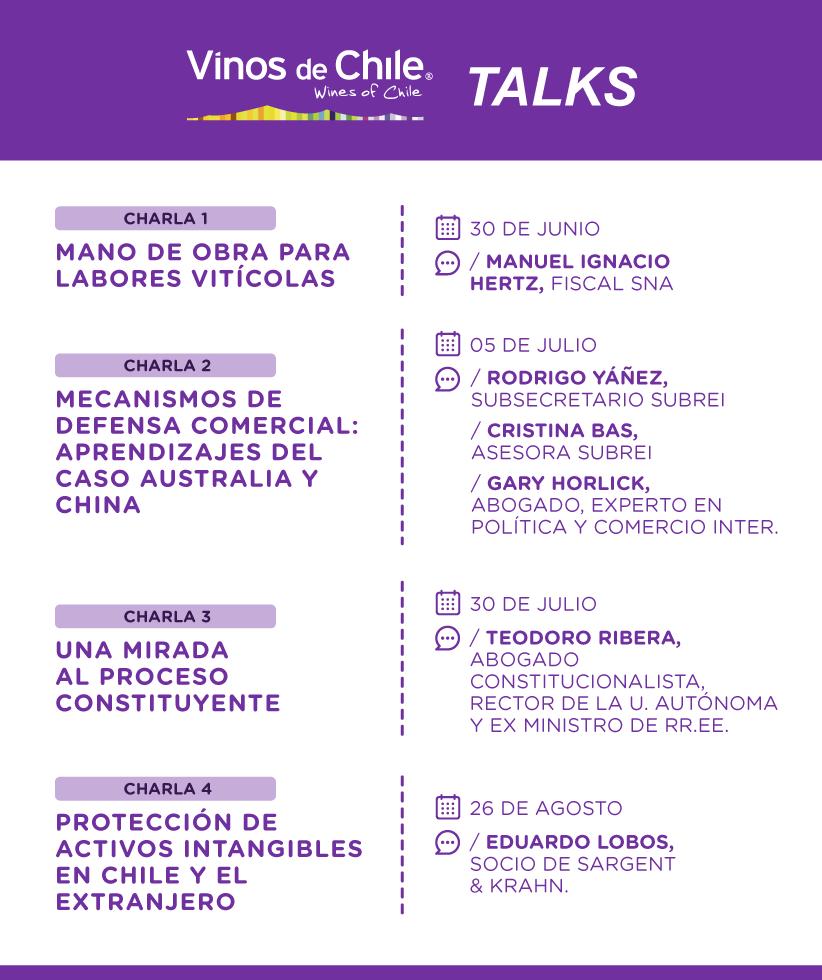 Ciclo de charlas Vinos de Chile Talks